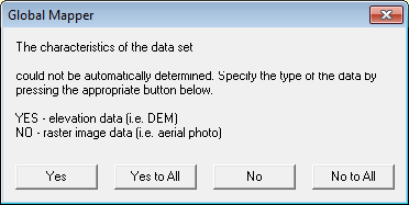 Loading Raster of Unknown Type