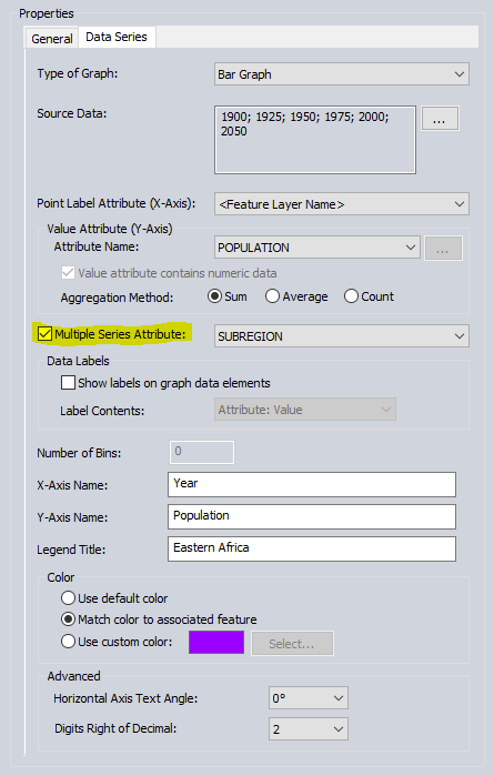 Graph and Chart Manager Dialog Box